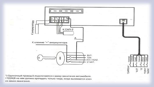 Элект сгу-120 мп схема